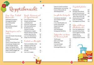 Buch-Fastfood-und-Partyrezepte-Rezeptregister