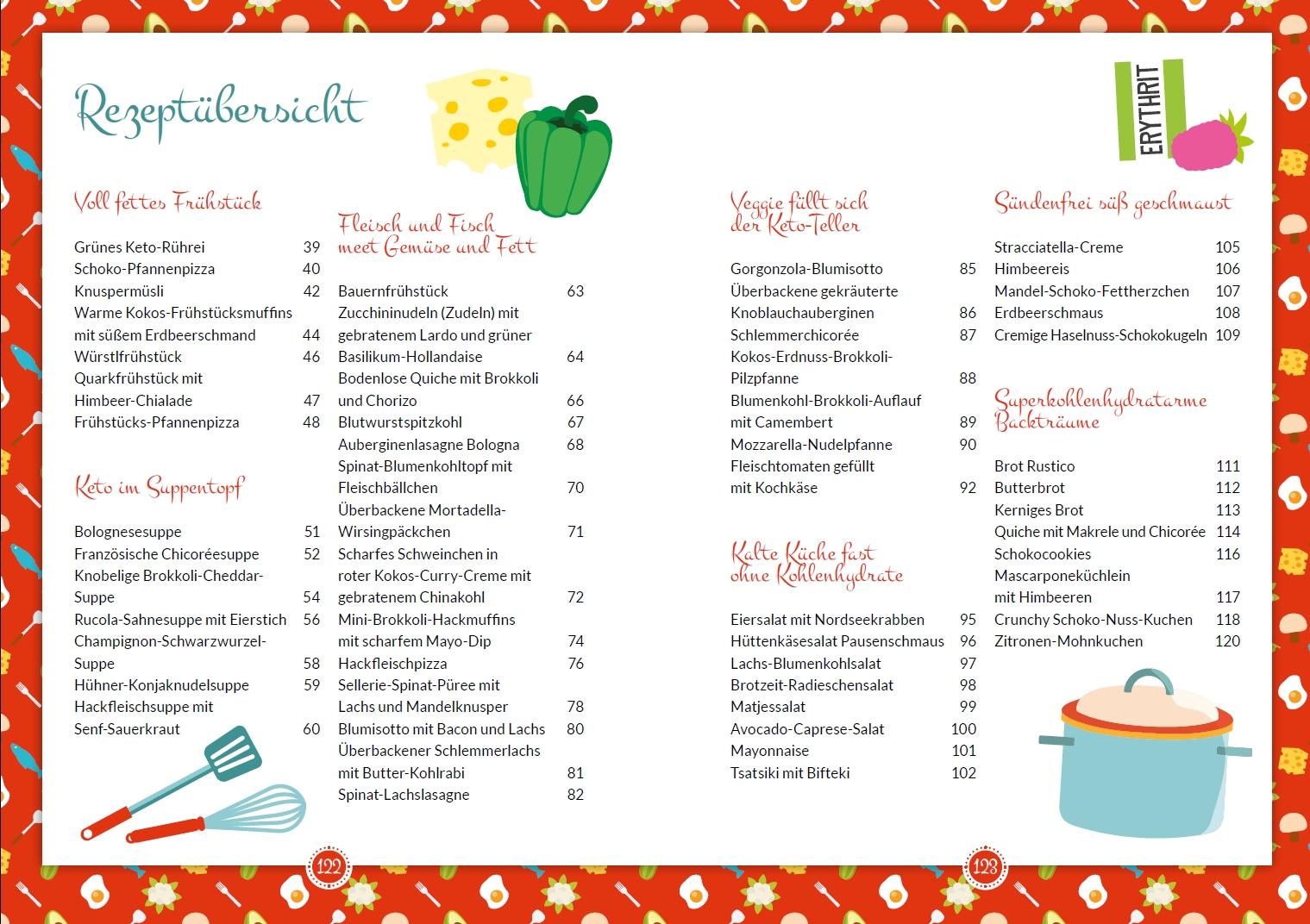 Rezeptregister Keto-Kochbuch