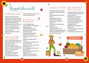 Vegetarisch Low Carb-Rezeptregister